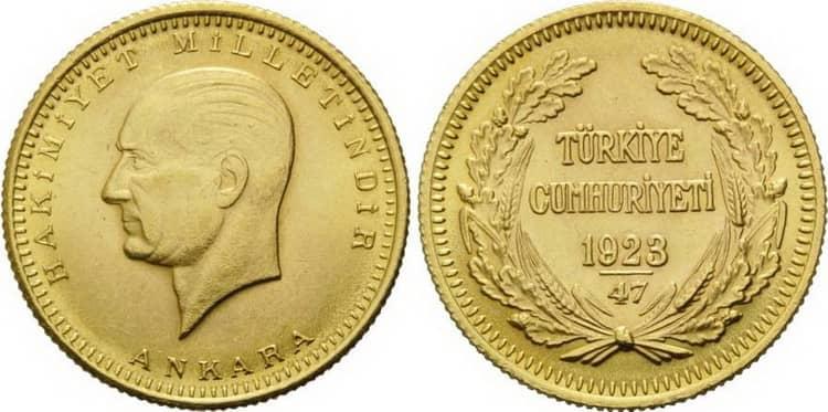 Все о золотых монетах турции